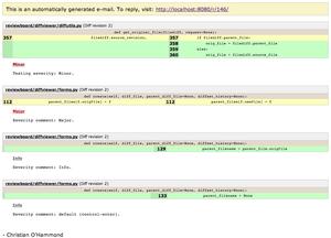 HTML e-mails